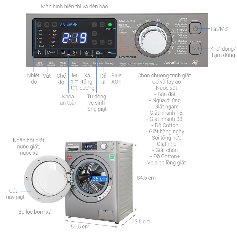 Thông số kỹ thuật Máy giặt Panasonic Inverter 9 Kg NA-V90FX1LVT