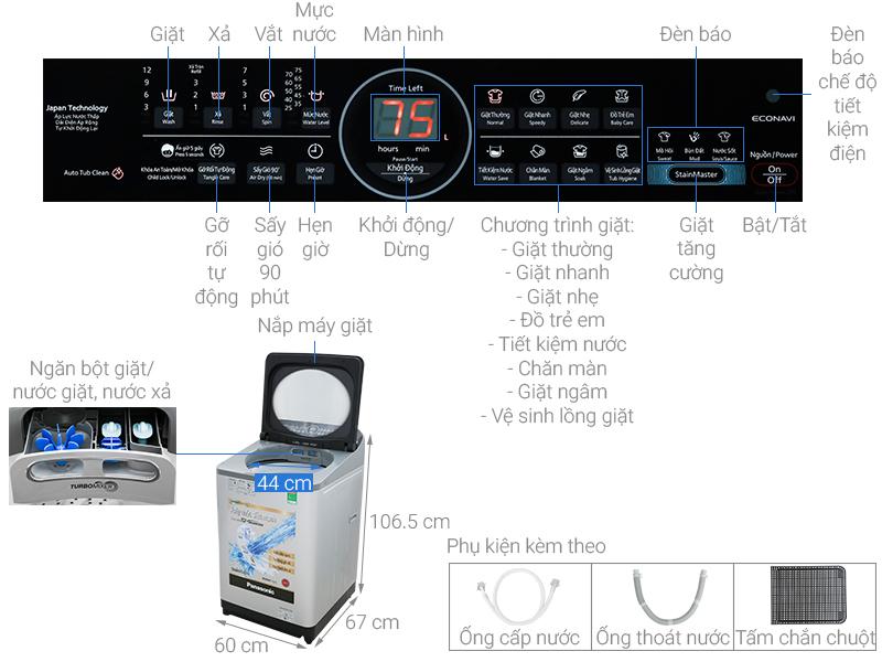 Thông số kỹ thuật Máy giặt Panasonic Inverter 12.5 Kg NA-FD12XR1LV