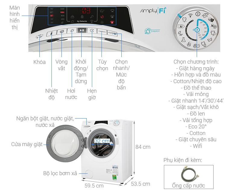 Thông số kỹ thuật Máy giặt Candy Inverter 9 kg RO 1496DWHC7/1-S
