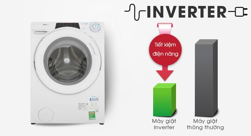 Máy giặt Candy Inverter 9 kg RO 1496DWHC7/1-S-Tiết kiệm điện hiệu quả nhờ công nghệ Inverter