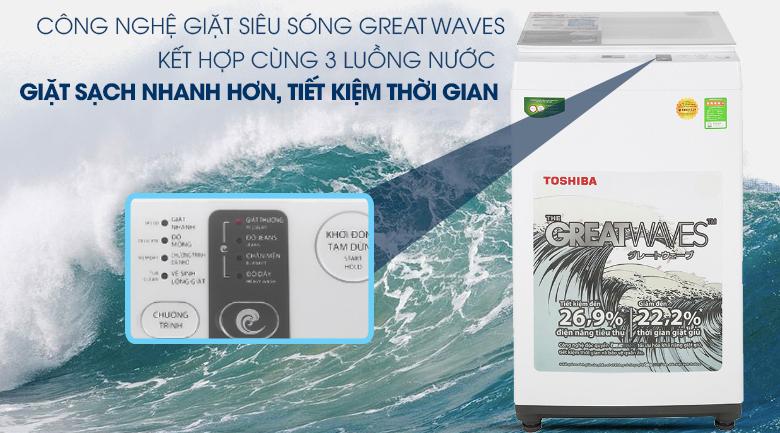 Công nghệ giặt Greatwaves