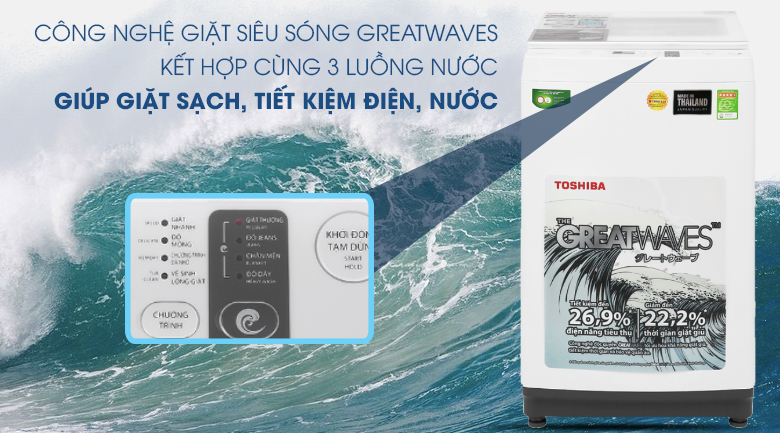Greatwaves