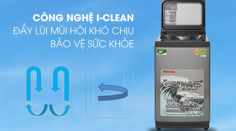 Công nghệ  I-Clean