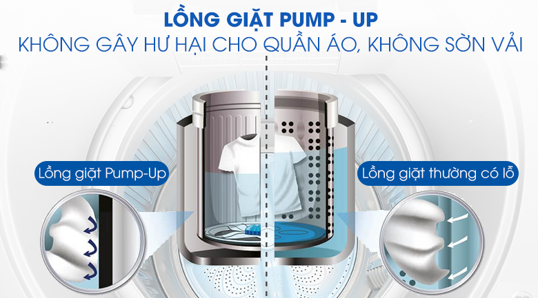 Lồng giặt PUMP-UP