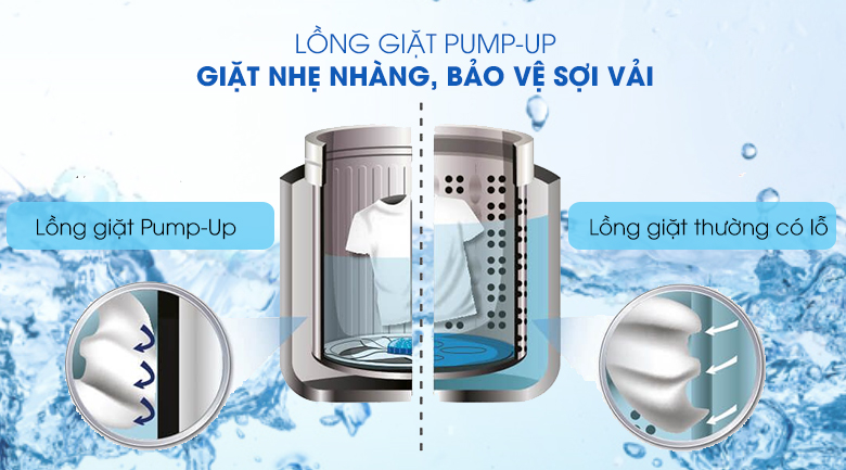 Lồng giặt PUMP UP