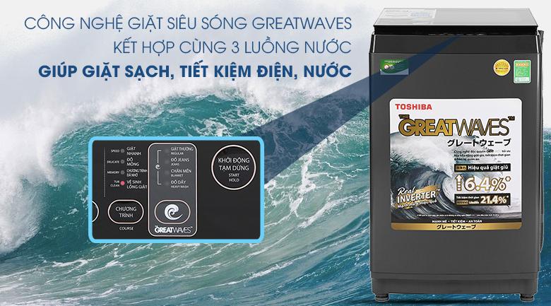 Công nghệ Greatwaves