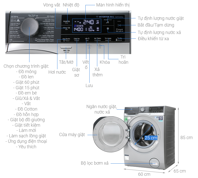 Thông số kỹ thuật Máy giặt Electrolux Inverter 11 kg EWF1141SESA