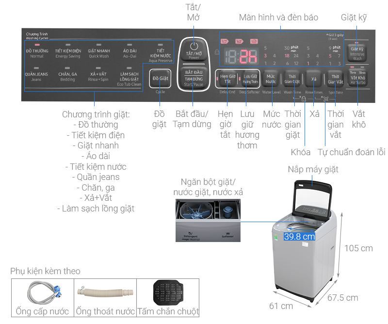 Thông số kỹ thuật Máy giặt Samsung Inverter 9 kg WA90T5260BY/SV