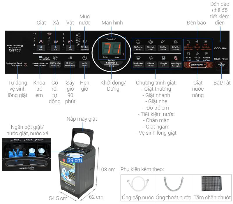 Thông số kỹ thuật Máy giặt Panasonic Inverter 9.5 Kg NA-FD95V1BRV