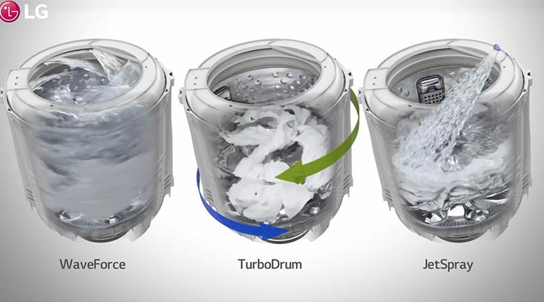 Máy giặt LG Inverter 11 kg TH2111SSAB - Turbowash 3D