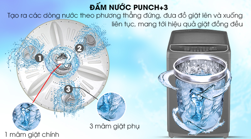 Máy giặt LG Inverter 9kg T2109VSAB - Công nghệ đấm nước Punch+3 mạnh mẽ