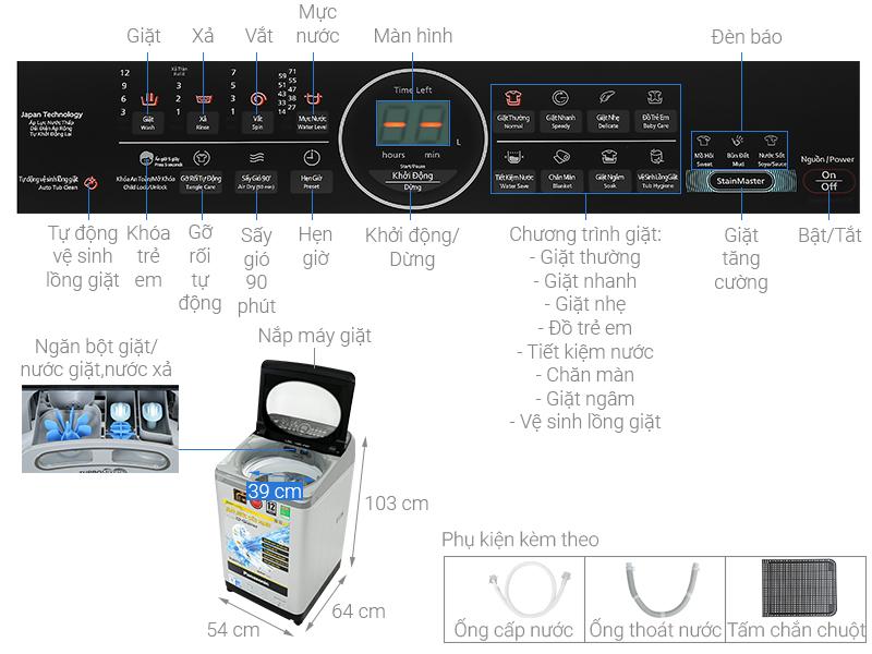 Máy giặt Panasonic Inverter 9.5kg NA-FD95X1LRV