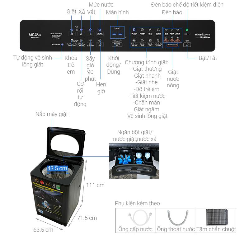 Thông số kỹ thuật Máy giặt Panasonic Inverter 12.5 Kg NA-FD125V1BV