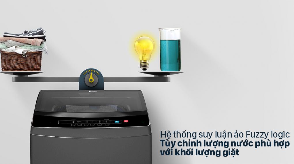 Máy giặt Casper Inverter 9.5 kg WT-95I68DGA - Tự động xác định lượng nước phù hợp với khối lượng giặt với hệ thống suy luận ảo Fuzzy logic