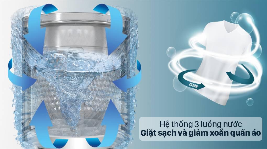 Máy giặt Casper 9.5 kg WT-95N68BGA - Giảm xoắn quần áo đáng kể với hệ thống 3 luồng nước tác động