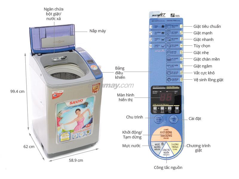 Thông số kỹ thuật Máy giặt Sanyo 8.5kg ASW-U850ZT
