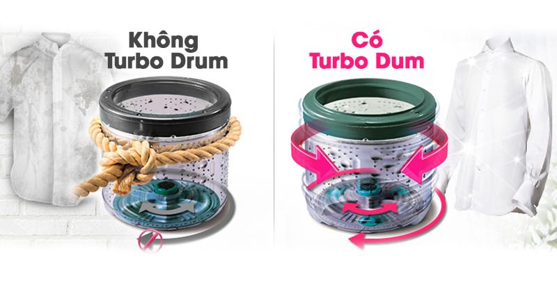 Công nghệ giặt Turbo Drum của máy giặt LG cho phép mâm giặt và lồng giặt quay ngược chiều với nhau