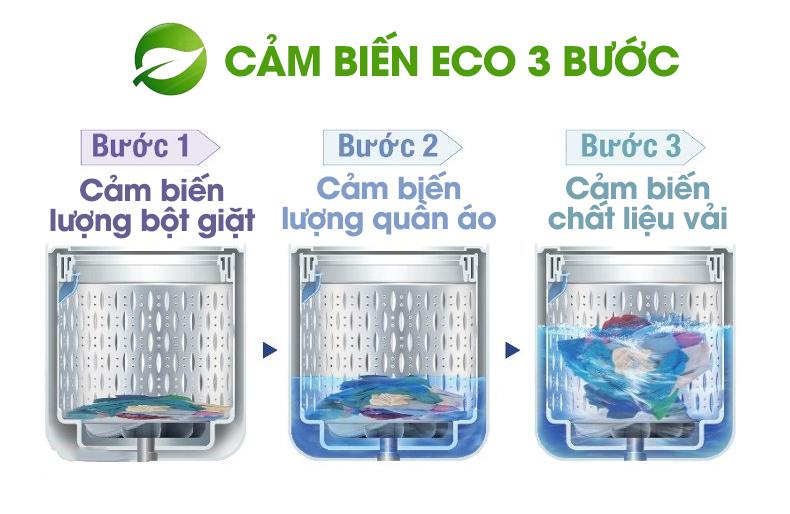 Cảm biến Eco hiện đại