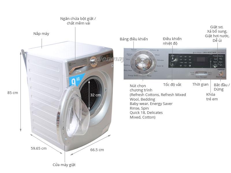 Thông số kỹ thuật Máy giặt Electrolux EWF10932S 9kg
