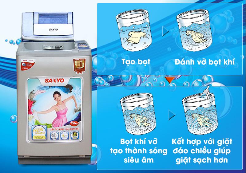 Công nghệ giặt sóng siêu âm tăng hiệu quả giặt sạch