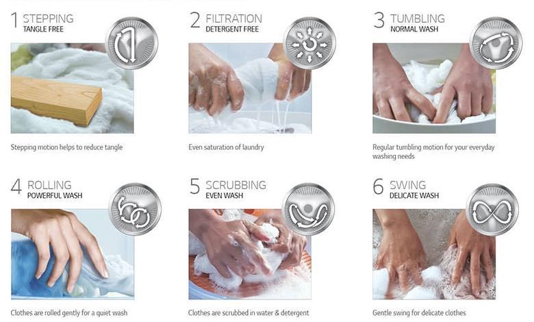 6 Motion DD mô phỏng các bước giặt tay