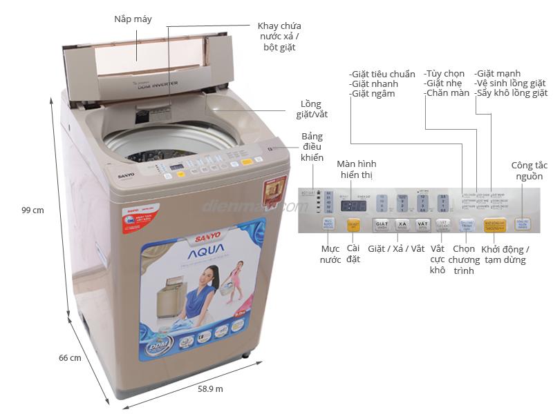 Thông số kỹ thuật Máy giặt Sanyo ASW-DQ90ZT 9kg