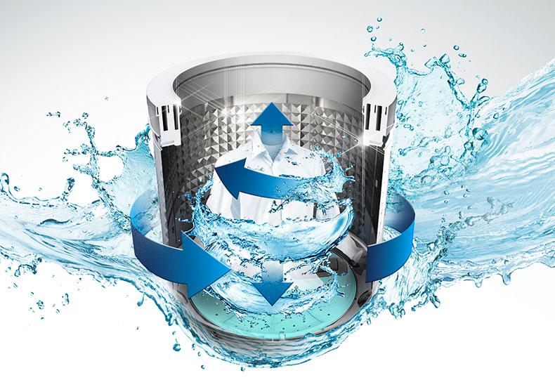 Mâm giặt Wobble tạo luồng nước đa chiều giặt sạch mạnh mẽ
