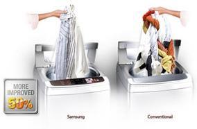 Giảm rối quần áo đến 50%