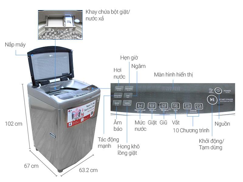 Thông số kỹ thuật Máy giặt LG Inverter 17 kg WF-D1717HD