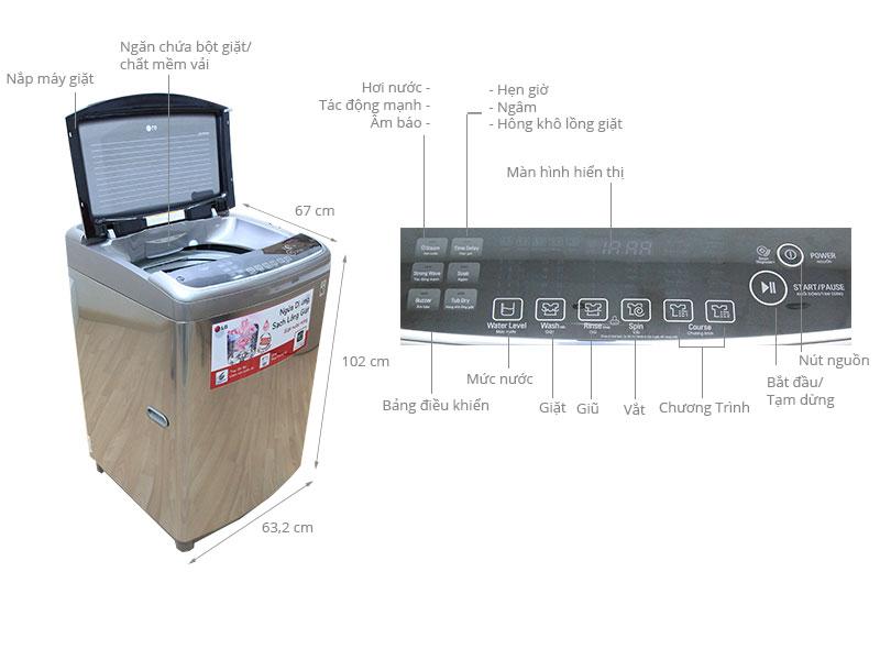 Thông số kỹ thuật Máy giặt LG 17 kg WF-D1717HD