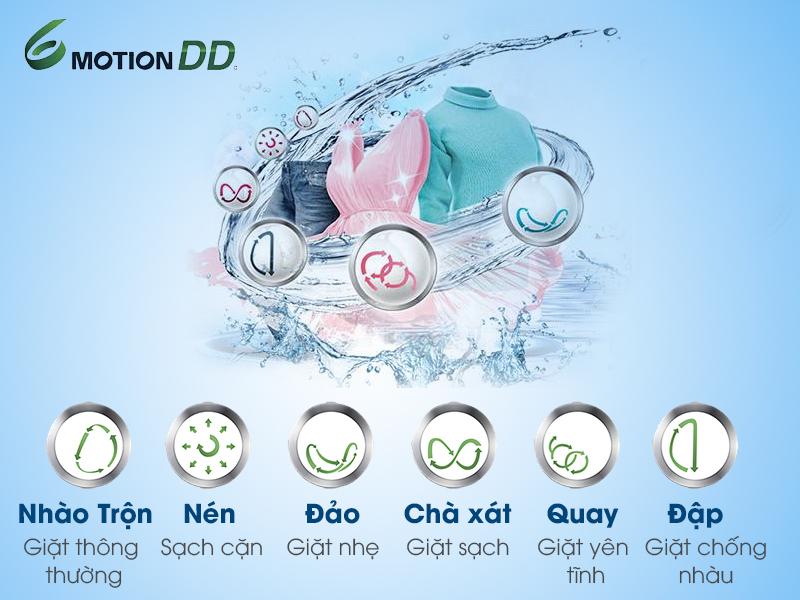 Công nghệ giặt này của máy giặt LG WF-D1717HD mô phỏng theo quy trình giặt tay của con người