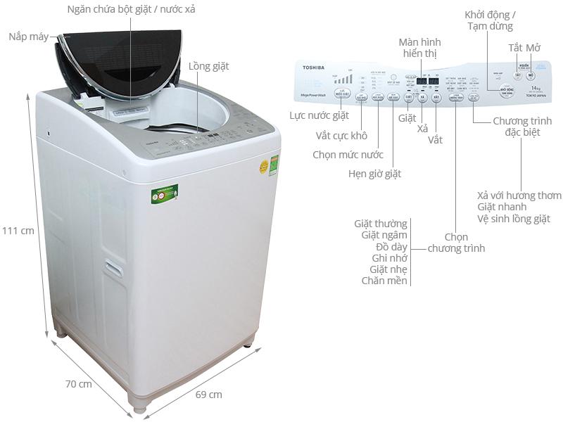 Thông số kỹ thuật Máy giặt Toshiba 14kg AW-DC1500WV