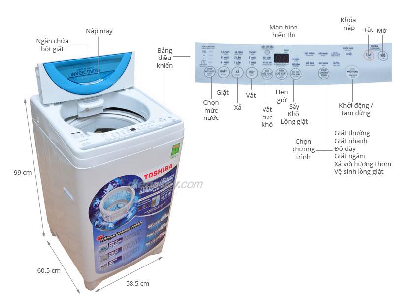 Thông số kỹ thuật Máy giặt Toshiba 8.2kg AW-ME920LV