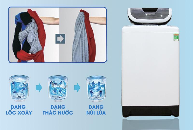 3 chuyển động tạo lực nước lớn, nâng cao hiệu quả giặt sạch