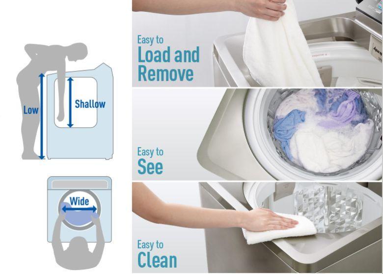 Bảng điều khiển phía sau giúp thuận tiện hơn trong việc giặt giũ
