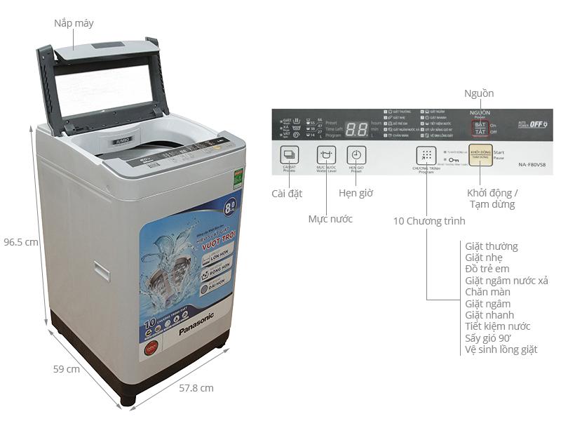 Thông số kỹ thuật Máy giặt Panasonic 8 kg NA-F80VS8HRV