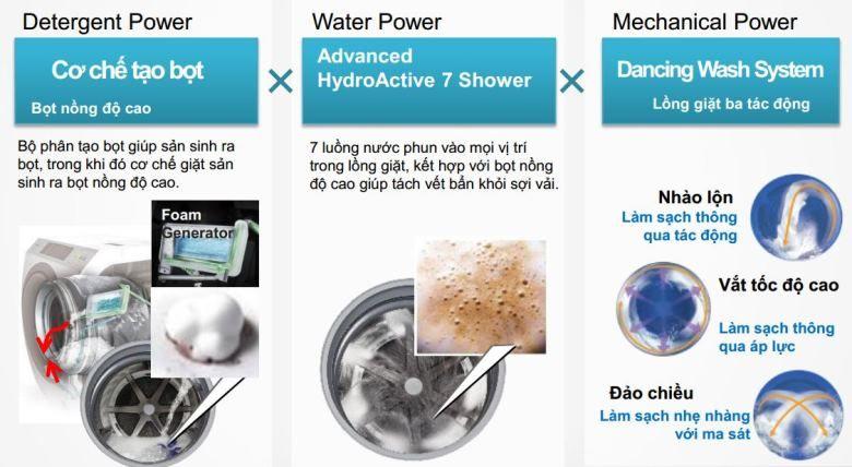 Active Foam giặt sạch mạnh mẽ