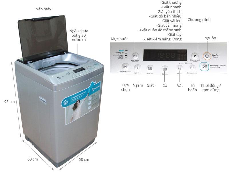 Thông số kỹ thuật Máy giặt Electrolux 9 kg EWT903XS