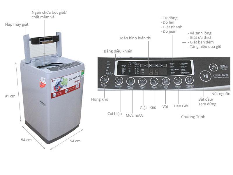 Thông số kỹ thuật Máy giặt LG 8.5 kg WF-S8519DB