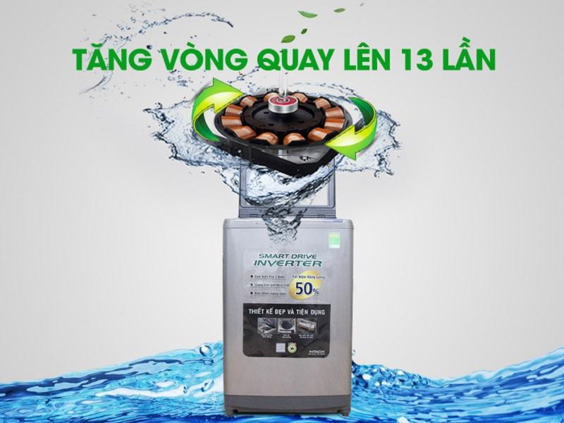 Với máy nén siêu nhỏ Smart Drive Inverter thông minh, máy giặt Hitachi SF-130XTV có số vòng quay tăng lên 13 lần