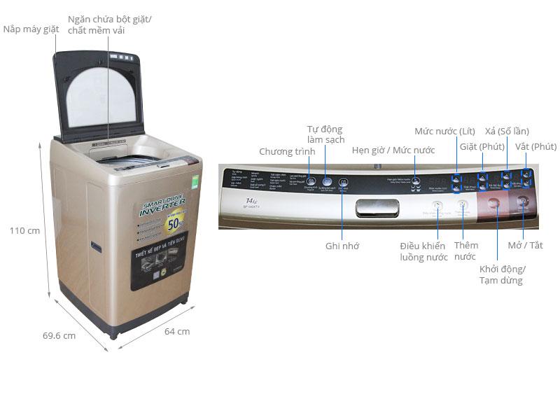 Thông số kỹ thuật Máy giặt Hitachi Inverter 14 kg SF-140XTV