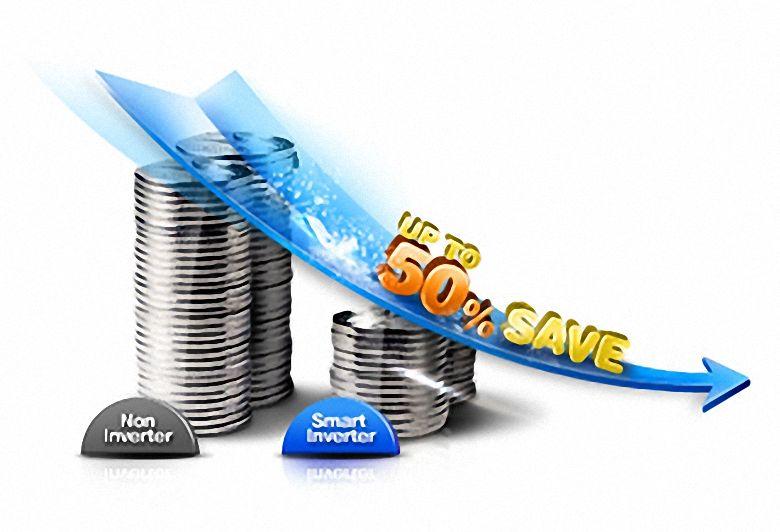 Tiết kiệm lên đến 50% năng lượng