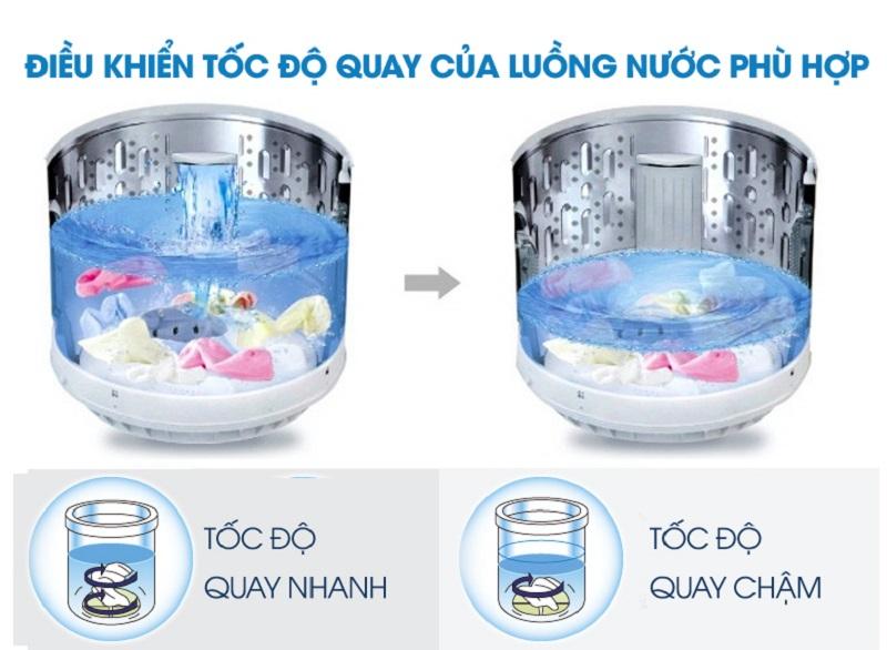 Với công nghệ Active Beat Lifter, máy giặt Hitachi SF-140XTV đưa áo quần lên xuống nhẹ nhàng, nâng cao hiệu quả giặt sạch