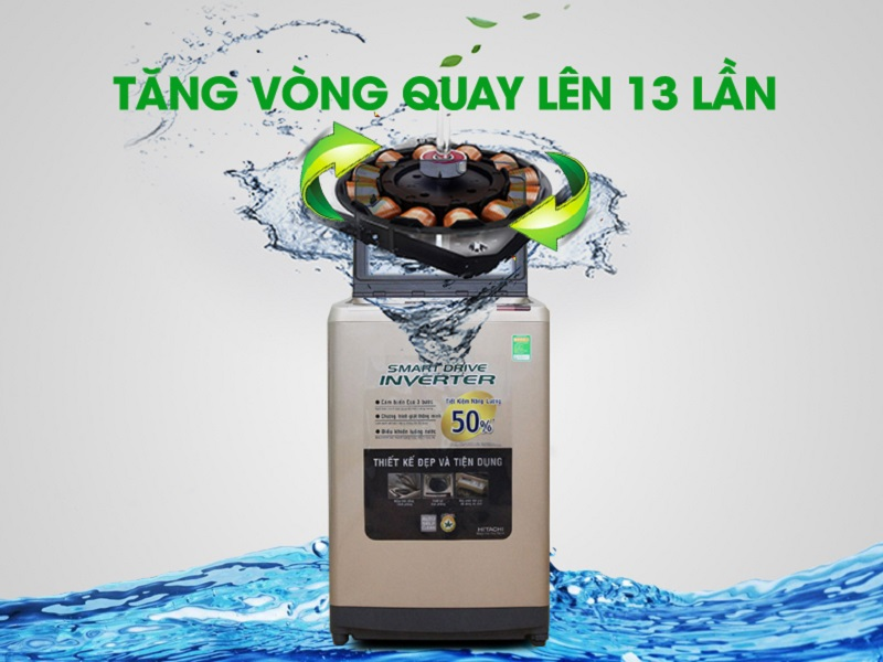 Máy giặt Hitachi SF-140XTV với máy nén nhỏ gọn Smart Drive Inverter