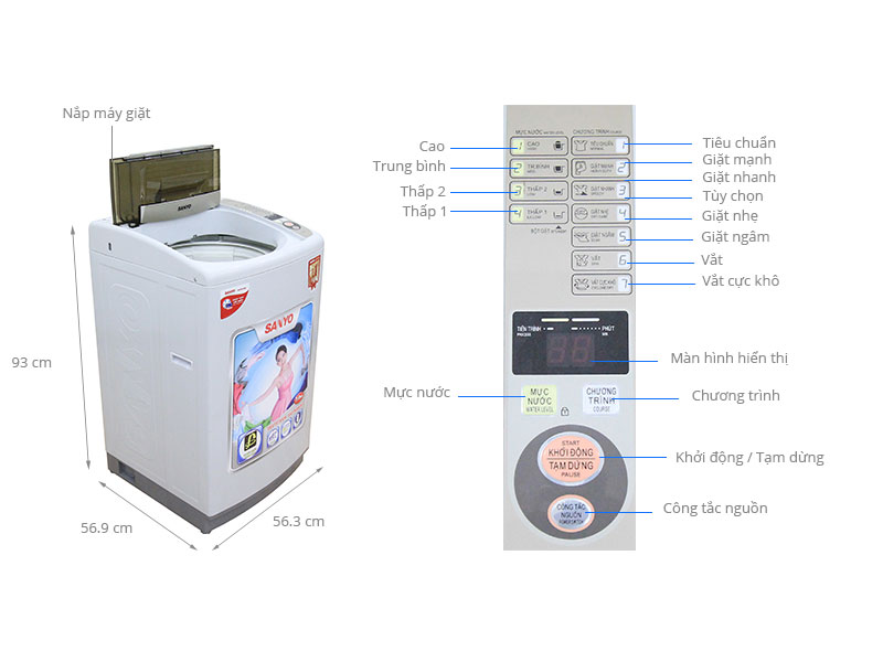 Thông số kỹ thuật Máy giặt Sanyo 7 kg ASW-S70V1T (H2)