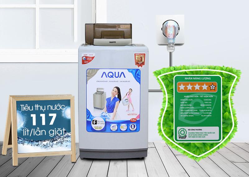 Máy giặt có khả năng tiết kiệm điện, nước