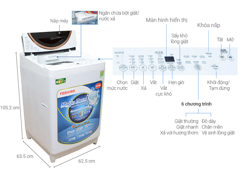 Thông số kỹ thuật Máy giặt Toshiba 9.5 kg ME1050GV(WD)