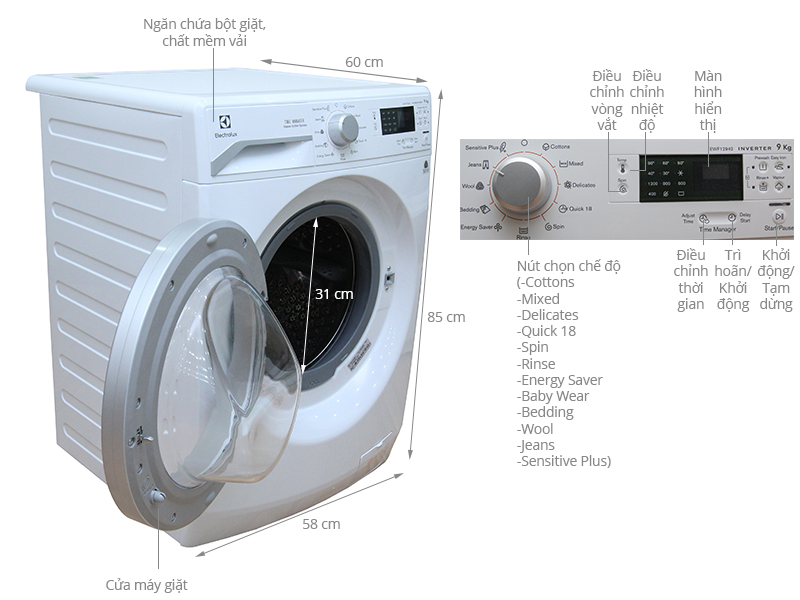 Thông số kỹ thuật Máy giặt Electrolux EWF12942 9.0 Kg