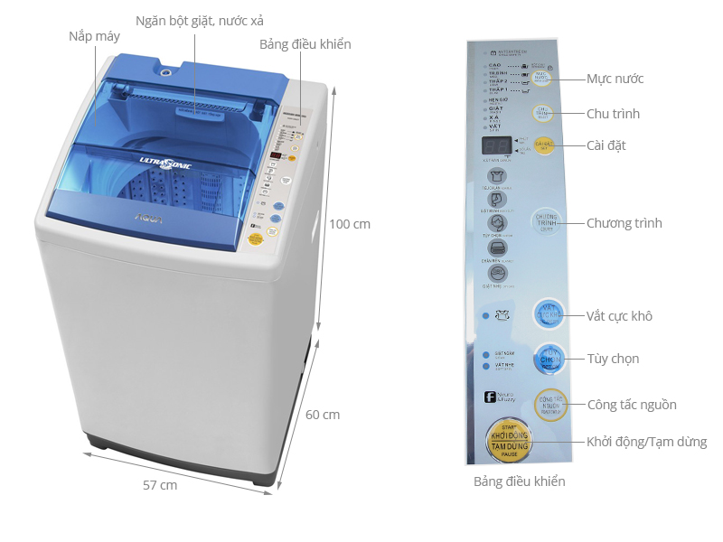 Thông số kỹ thuật Máy giặt Aqua 9 kg AQW-U90ZT S