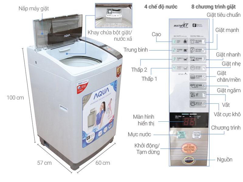 Thông số kỹ thuật Máy giặt Aqua 9kg AQW-S90ZT